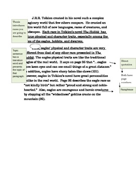 The Hobbit Information essay prompt, rubric, and example