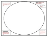 The Hobbit-Plot Chart with Hero's Journey