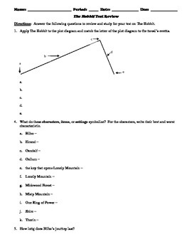 The Hobbit Test Review Worksheet
