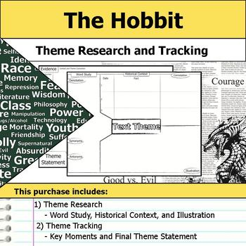 The Hobbit - Theme Tracking Notes -  Etymology & Context Research