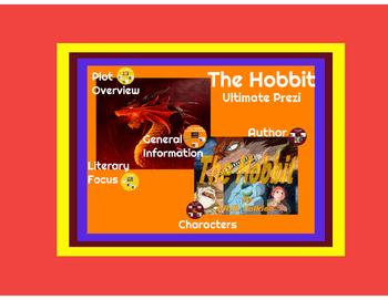 The Hobbit Ultimate Prezi Presentation
