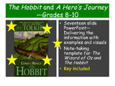 The Hobbit and A Hero's Journey—Grades 8-10