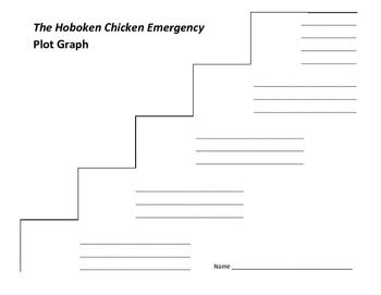 The Hoboken Chicken Emergency Plot Graph - Daniel Pinkwater