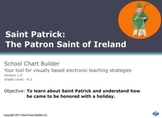 The Holiday Series: St. Patrick's Day