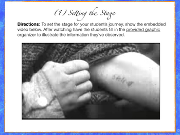 The Holocaust: A Project Based Learning Opportunity