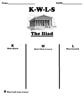 THE ILIAD K-W-L-S Worksheet and Summary Writing Assignment ...