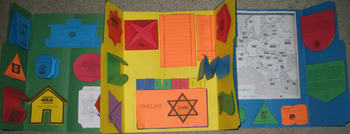 The Holocaust Lapbook