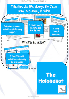 The Holocaust: Lesson 1: How did life change for Jews living in Germany 1919-45?