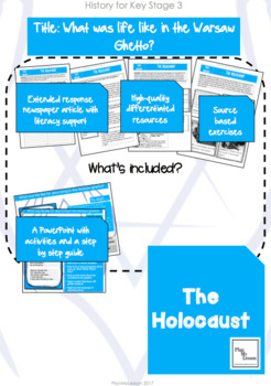 The Holocaust: Lesson 2 What was life like for Jews living in the Warsaw Ghetto?