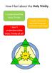 The Holy Trinity Cloze Activity