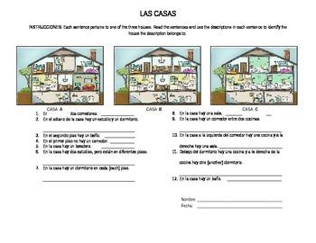 The House: Los Cuartos de la Casa