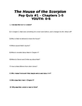 The House of the Scorpion: 6 Quizzes Covering All Chapters