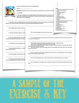 The House on Mango Street Figurative Language Activity and Exercise
