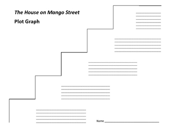 The House on Mango Street Plot Graph - Sandra Cisneros