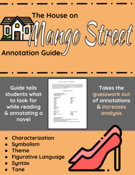 The House on Mango Street Annotation Guide