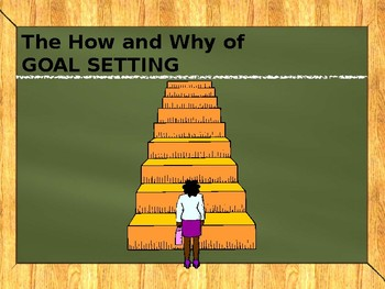 The How and Why of GOAL SETTING