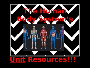 The Human Body System's Unit Resources