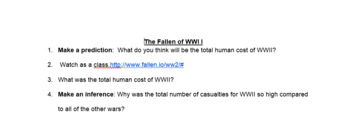 The Human Cost of WWII.