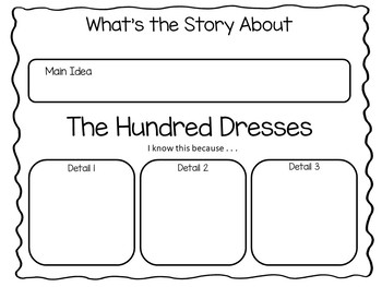The Hundred Dresses ~ 51 pgs of Common Core Activities