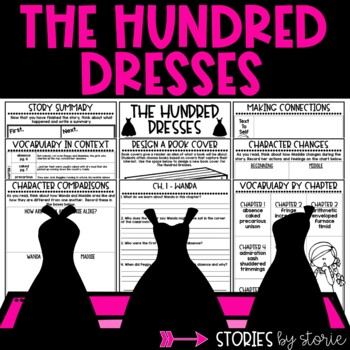 The Hundred Dresses Book Questions and Vocabulary