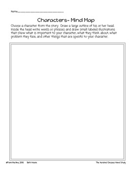 The Hundred Dresses Complete Novel Study