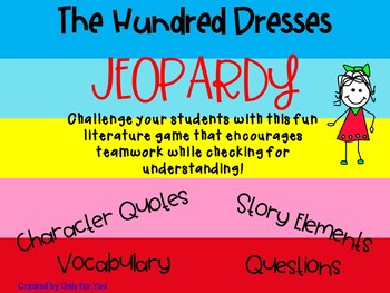 The Hundred Dresses by Eleanor Estes Jeopardy Style Game Show