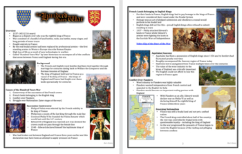 The Middle Ages: The Hundred Years War