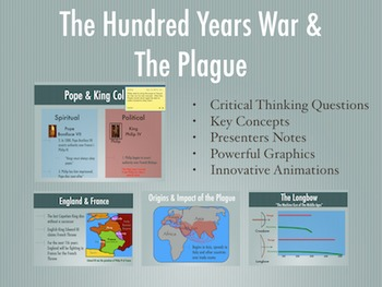 The  Hundred Years War and The Plague PowerPoint and Keynote Presentation