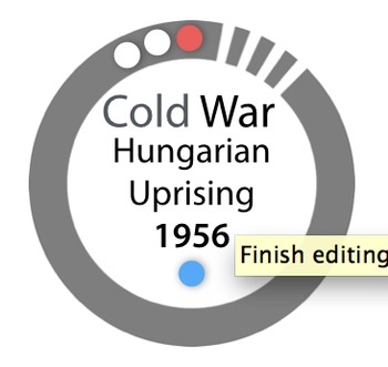 The Hungarian Uprising 1956 Keynote