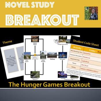 The Hunger Games Breakout