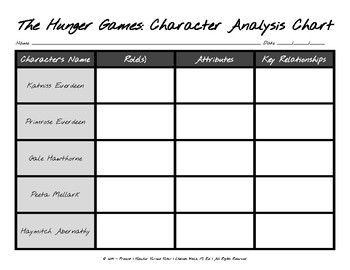 The Hunger Games: Character Analysis Chart