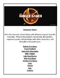 The Hunger Games - Character Charts