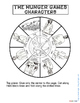 THE HUNGER GAMES: CHARACTER WHEEL INTERACTIVE NOTEBOOK ACTIVITY