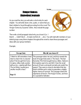 The Hunger Games Dialectical Journals