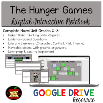 The Hunger Games Digital Interactive Notebook