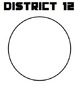 The Hunger Games: Districts Task 1