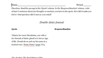 The Hunger Games- Double Entry Journal