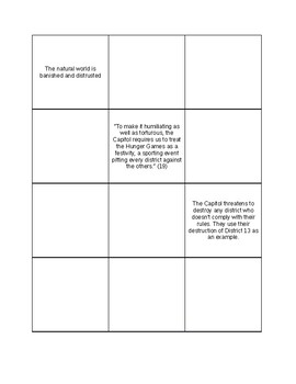 The Hunger Games: Dystopian Society Worksheet