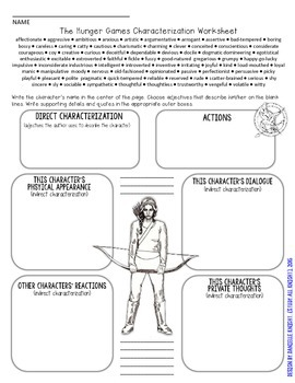 THE HUNGER GAMES: INTERACTIVE NOTEBOOK CHARACTER PAGES