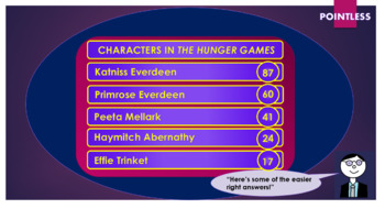 The Hunger Games - Pointless Game!