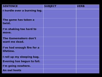 The Hunger Games Sentence Types
