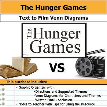 The hunger games text to film venn diagram written conclusion by the hunger games text to film venn diagram written conclusion ccuart Gallery