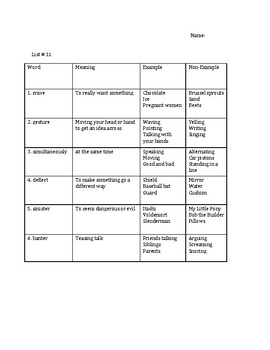 The Hunger Games Vocabulary Unit #11