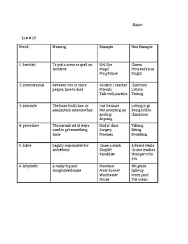 The Hunger Games Vocabulary Unit #13