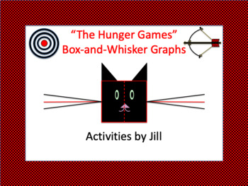 "Box and Whisker/Stem and Leaf Graphs based on ""The Hunger"