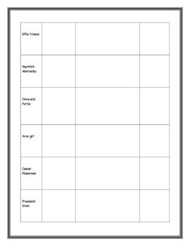 """""""The Hunger Games"""", by S. Collins, Character Motivation/Role Chart"""
