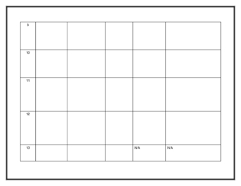 """""""The Hunger Games"""", by S. Collins, District Information Chart"""