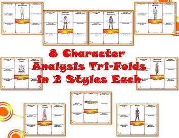 The Hunger Games by Suzanne Collins Character & Plot Analysis Tri-Folds 2.0