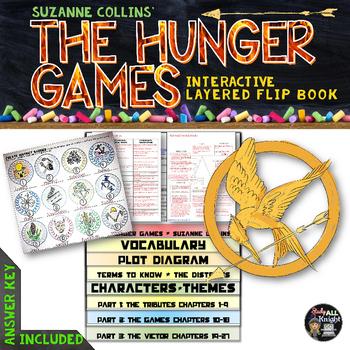 Hunger Games Activities Worksheets Teachers Pay Teachers