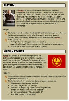 The Hunger Games - subject transcending project